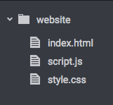 A folder called website containing three items: index.html, style.css and script.js